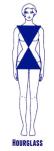 hourglass bodyshape